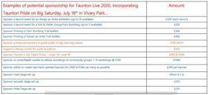 Taunton Live 2020 and Taunton Pride sponsorship info 1