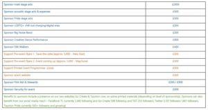 Taunton Live 2020 and Taunton Pride sponsorship info 2
